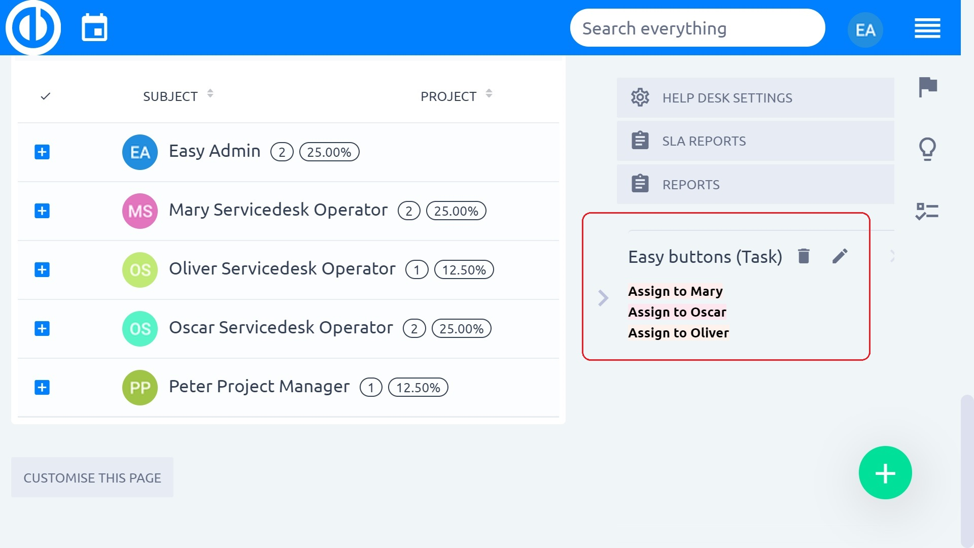 Action buttons - Easy Redmine