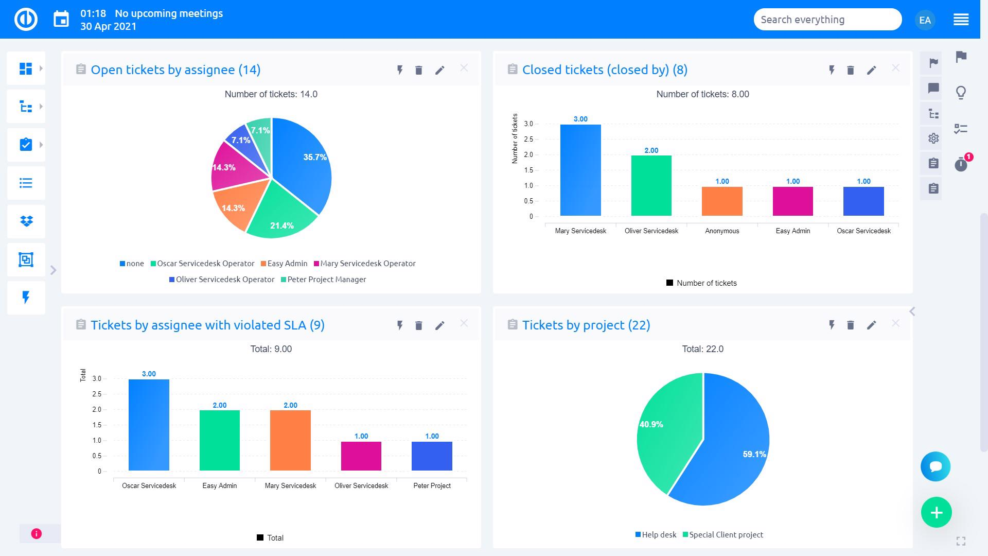 Easy Redmine 2018 - Dashboards - personal homepage