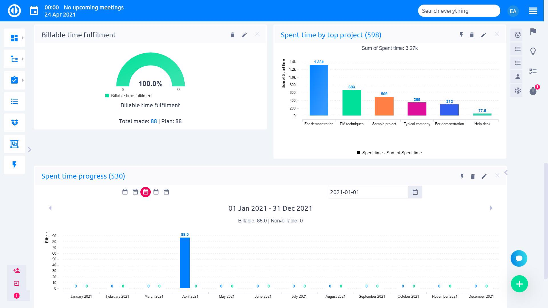 Easy Redmine 2018 - Time tracking
