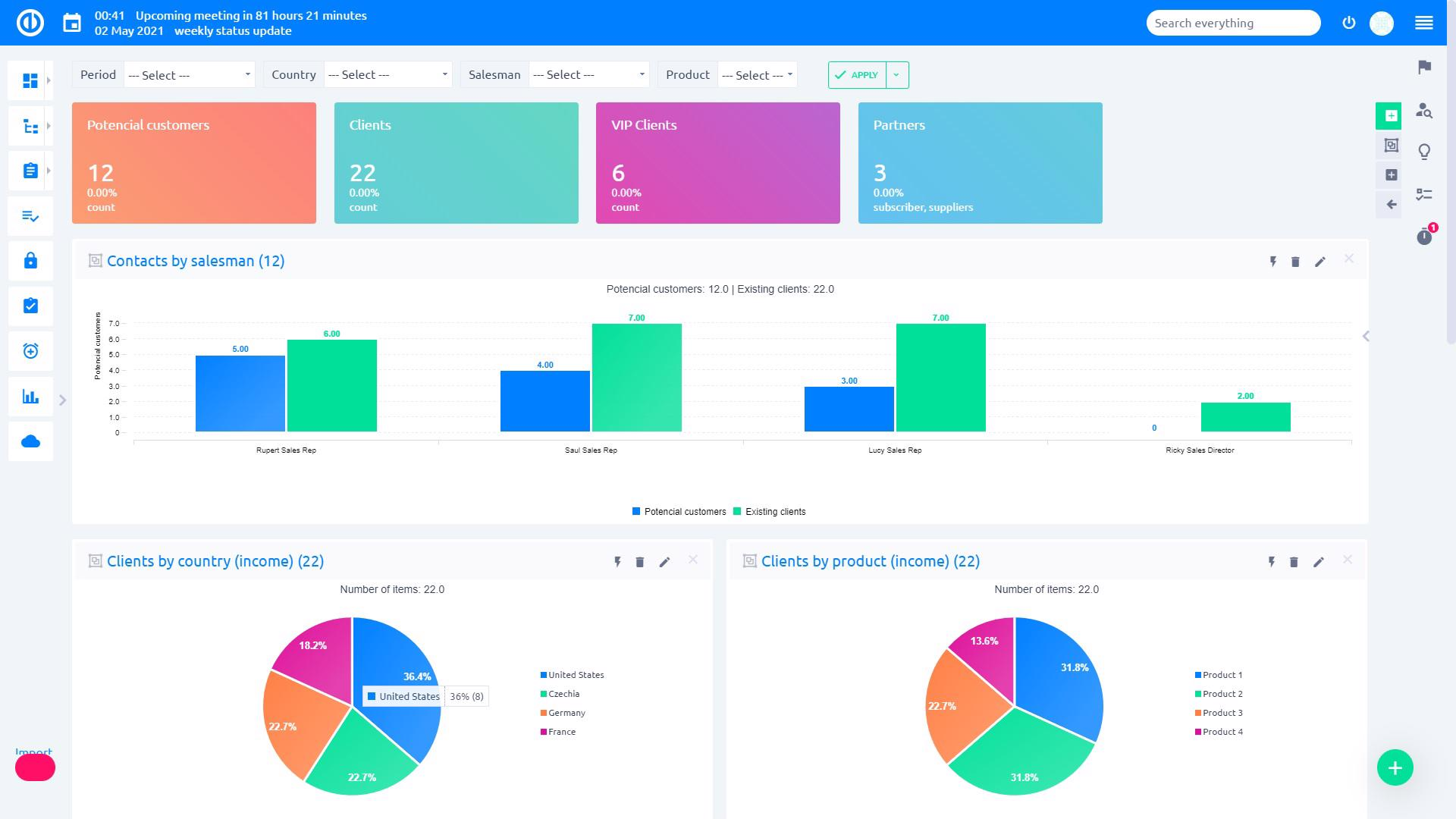 Easy Redmine 2018 - Business dashboards - global filters above dashboards