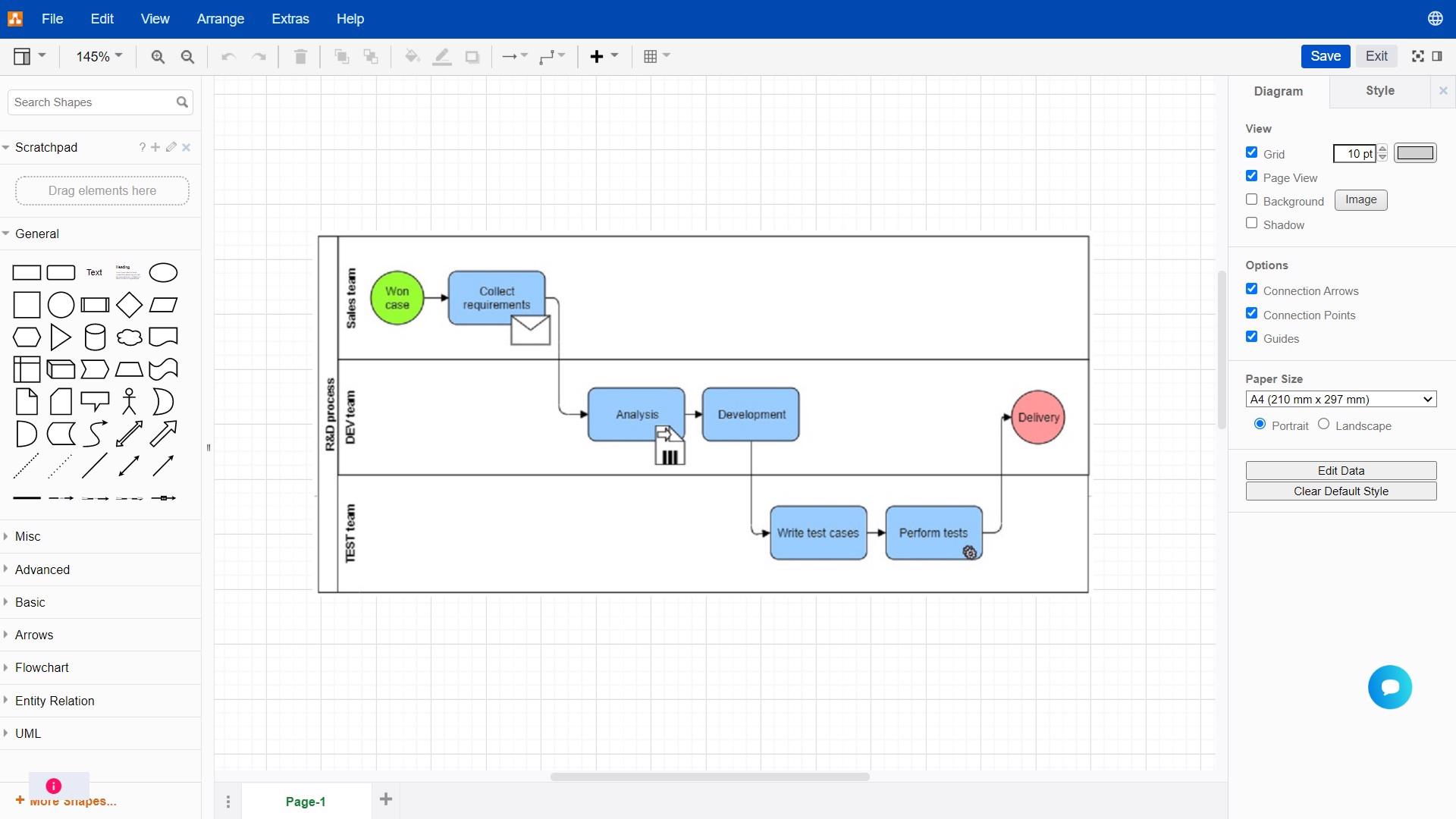 Easy Redmine 2018 - Diagrams - roles and permissions