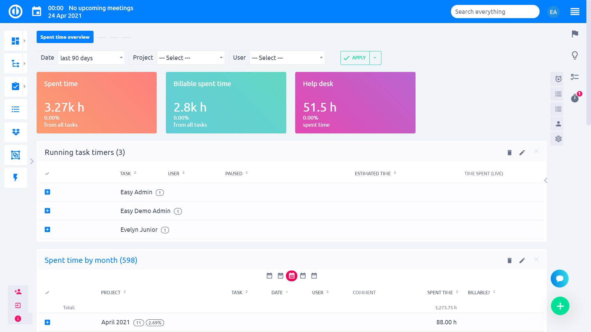 Easy Redmine 2019 - Time Report Dashboard