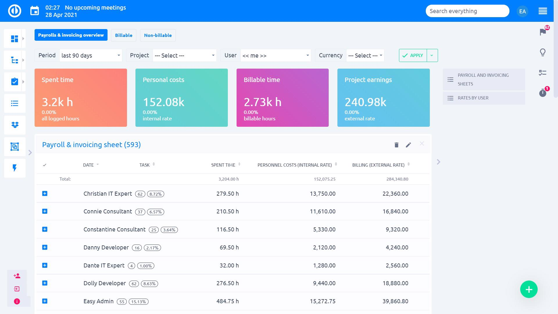 Easy Redmine 2019 - Payroll and Invoicing Dashboard