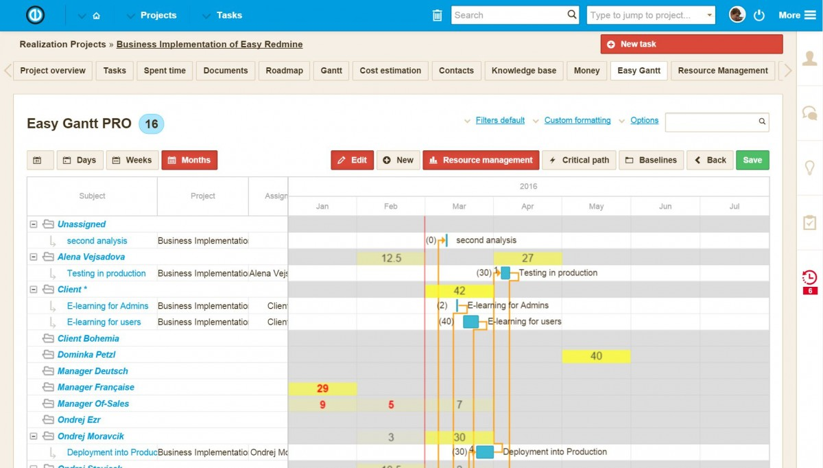 redmine project management If you haven't heard of redmine before, it is an open source, cross-platform and cross-database, flexible project management web application and it's at the very.